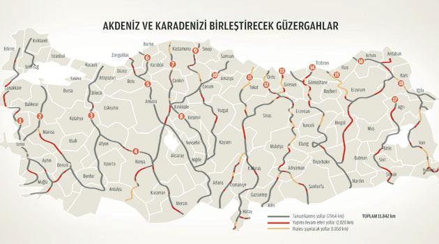 Akdeniz ile karadeniz i birleştirecek 18 ana karayolu